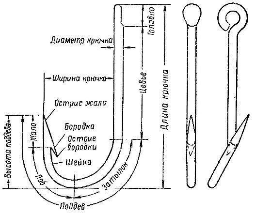 схемы крючков для рыбалки