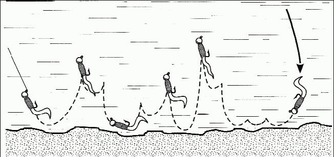 ловля на джиг способы проводки