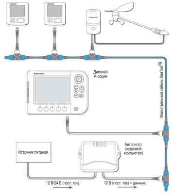 Схема подключения картплоттера