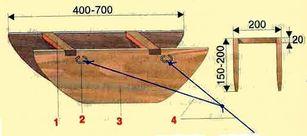 Ловля корабликом схема